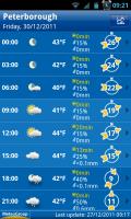 WeatherPro - Forecast