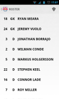 MLS Matchday 2012 - Roster
