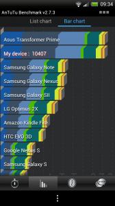 HTC One X - Benchmark 2