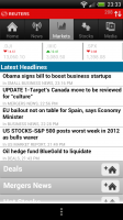 Reuters News Pro - Markets