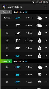 Weatherwise - Hourly details