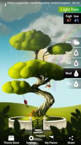 Weatherwise - Light rain animation