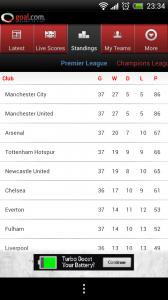 Goal.com - Standings
