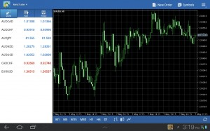 MetaTrader Main