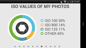 Infoto - ISO values