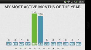 Infoto - Months of the year