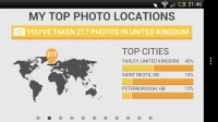 Infoto - Top locations