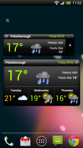 Met Office - Widgets