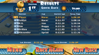 Mini Motor Racing - Results