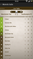 Live Score Addicts - League table
