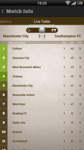 Live Score Addicts - League table