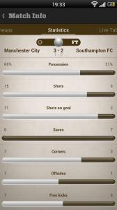 Live Score Addicts - Match statistics
