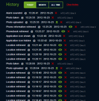 CellAgent - History log