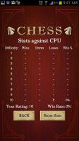Chess Free Stats