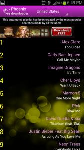 Phoenix MP3 List of Top Ten Songs Based on Downloads