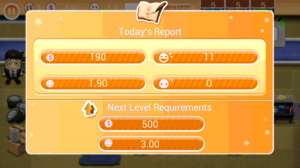 My Car Salon - Daily report