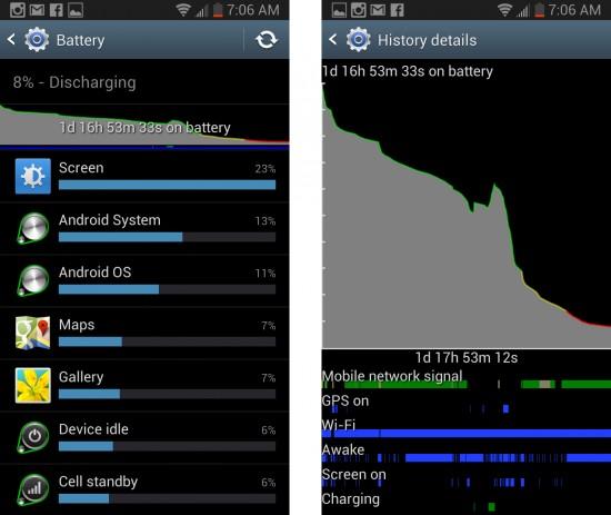 Samsung Galaxy Note 2 Battery Power Chart