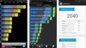 Samsung Galaxy Note 2 Performance Benchmark Tests