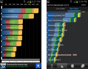 Samsung Galaxy Reverb Benchmark Tests Quadrant and Antutu