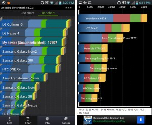 LG Optimus G Antutu and Quadrant Performance Benchmark Tests