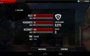 Modern Combat 4 Zero Hour Kill Count