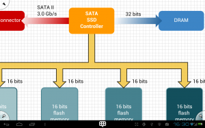 DroidDia edit_arch_diagram