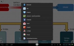 DroidDia export_to_dialog