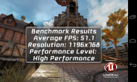 Epic Citadel - Benchmark result