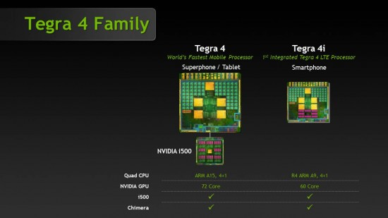 Tegra 4i – NVIDIA announces first integrated Tegra LTE mobile processor