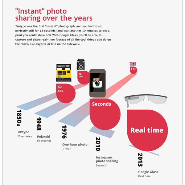 Mobile photography explosion – 'Pocketography' explained in an Infographic
