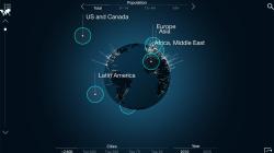 Urban World - 2010 World Globe Population