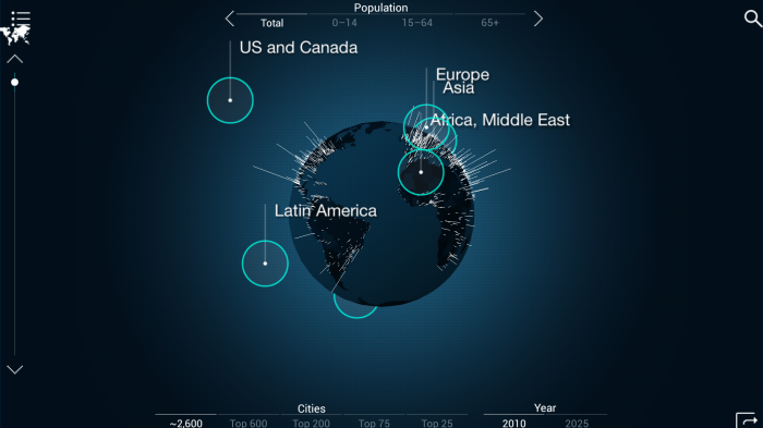 Urban World – try this cool & interactive app, shows visualization of world growth
