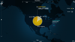 Urban World - 2025 US Projected Population