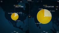 Urban World - 2025 US vs India Population