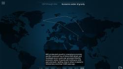 vUrban World - Econmonic Center of Gravity