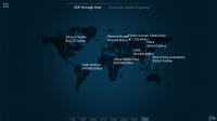 Urban World - GDP 2025