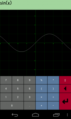 BisMig Calculator 3D - Calculator with simple graph