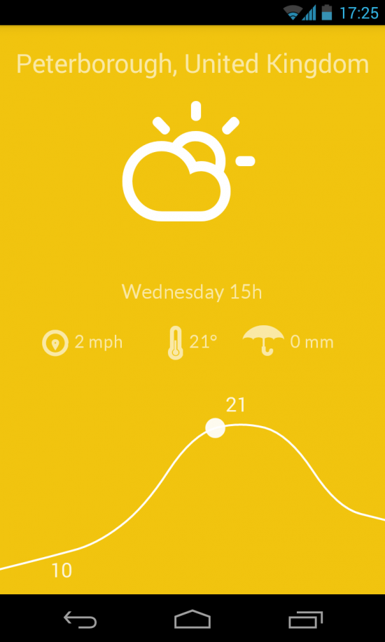 Nice Weather – check out an interactive & super cool minimalist weather application