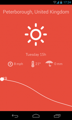 Nice Weather - Day interface