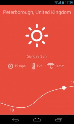 Nice Weather - Slider