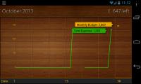 Save Easy - Graph display