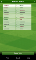 Football Chairman - League scores