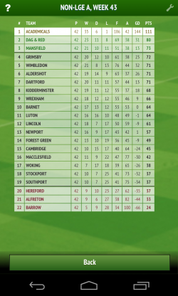 Football Chairman – Standings