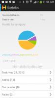 Habitizer - Stats