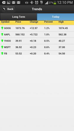 Stock Slots Pro - Price Changes