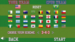 World Foosball Cup 2014 - Select Teams