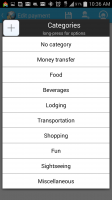 Travel Money - Categories