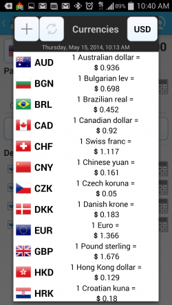 Travel Money - Currencies