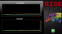 Rise Wars - Game Stats