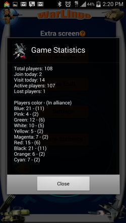 WarLingo - Game Stats